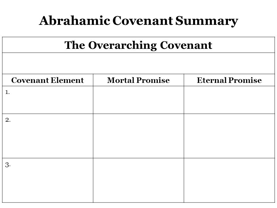 Testament = Covenant The Old Testament = The Old Covenant The New Testament = The New Covenant Book of Mormon = Another Covenant D&C = The Doctrine & Covenants of the Church