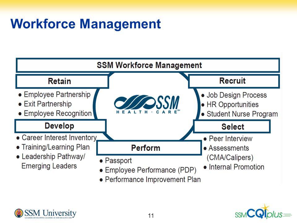 11 Workforce Management