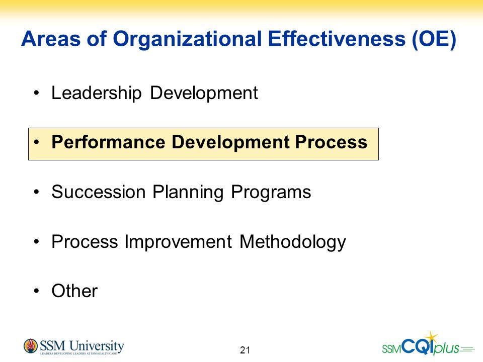 21 Leadership Development Performance Development Process Succession Planning Programs Process Improvement Methodology Other Areas of Organizational E
