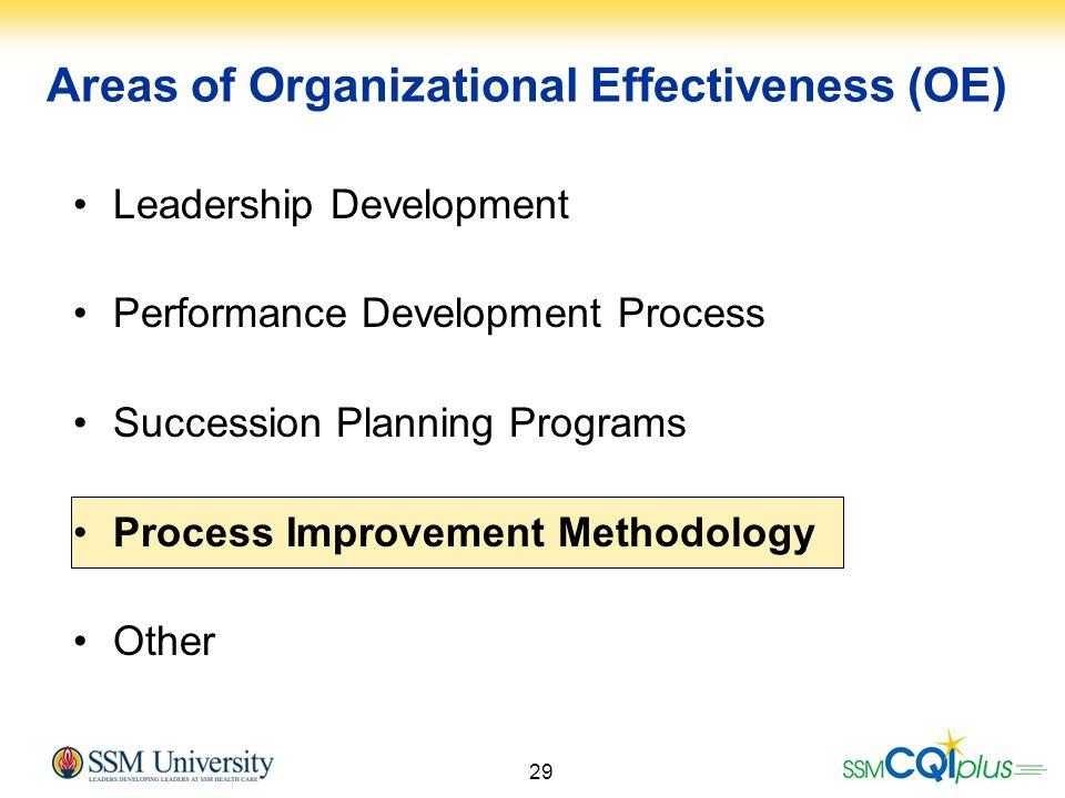 29 Leadership Development Performance Development Process Succession Planning Programs Process Improvement Methodology Other Areas of Organizational E