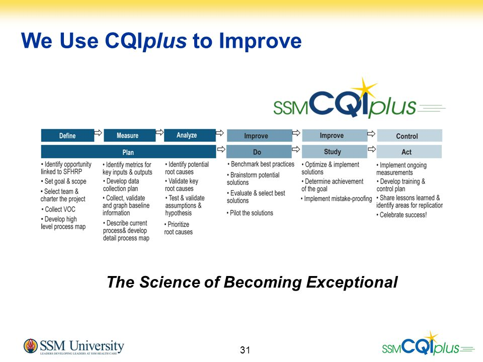 31 We Use CQIplus to Improve The Science of Becoming Exceptional