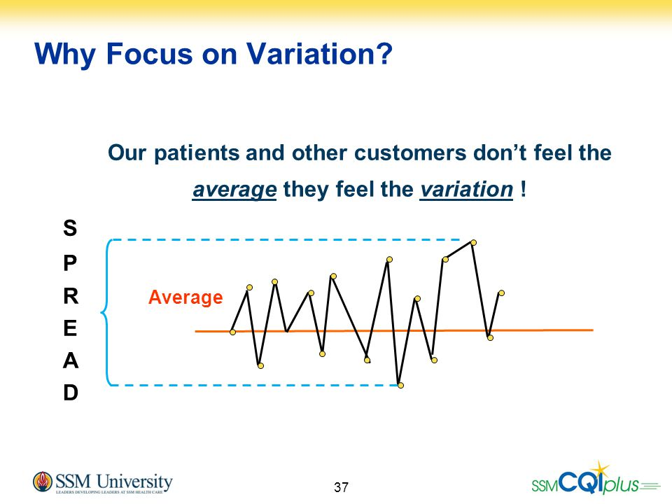 37 Why Focus on Variation? Our patients and other customers don't feel the average they feel the variation ! S P R Average E A D