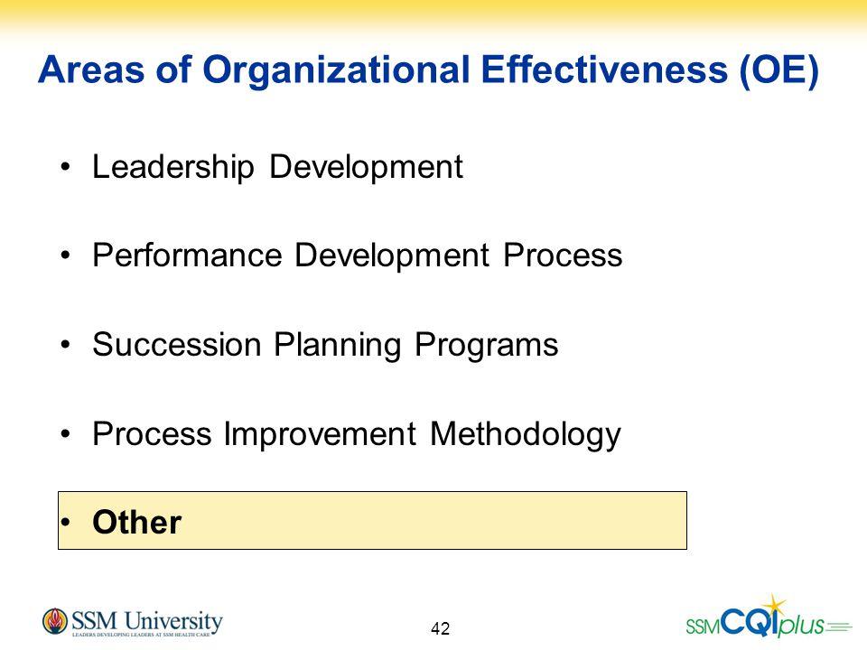 42 Leadership Development Performance Development Process Succession Planning Programs Process Improvement Methodology Other Areas of Organizational E