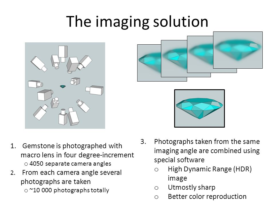 The imaging solution 1. Gemstone is photographed with macro lens in four degree-increment o 4050 separate camera angles 2. From each camera angle seve