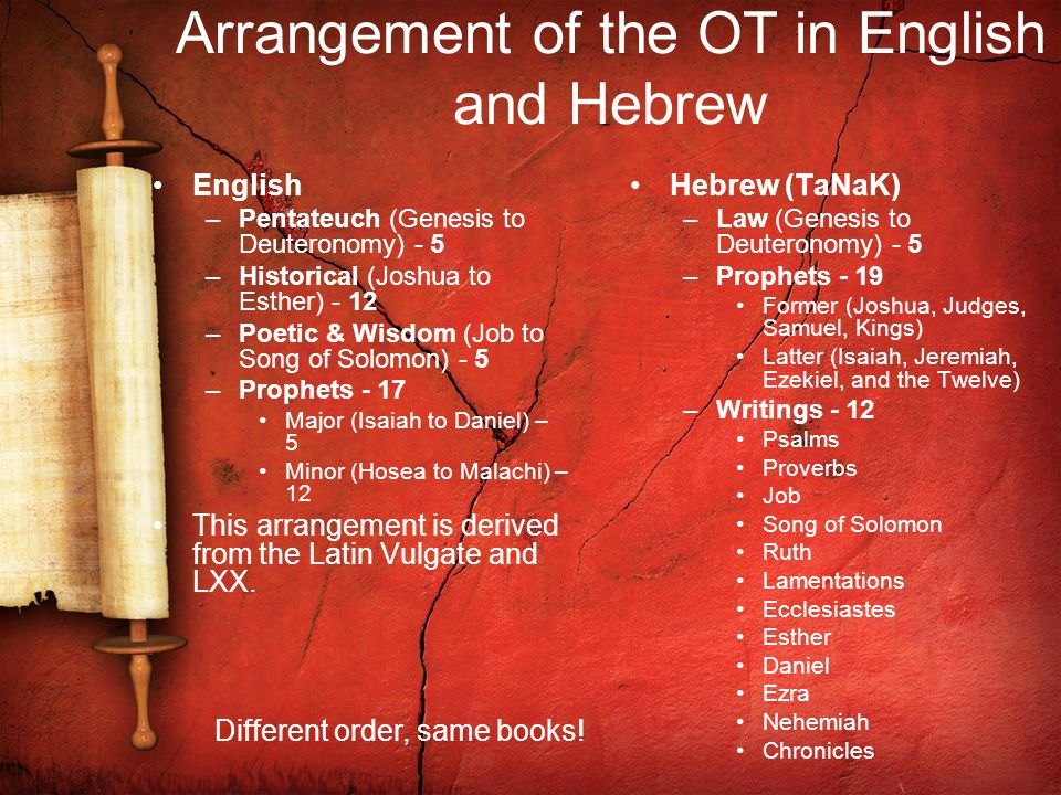 Arrangement of the OT in English and Hebrew English –Pentateuch (Genesis to Deuteronomy) - 5 –Historical (Joshua to Esther) - 12 –Poetic & Wisdom (Job to Song of Solomon) - 5 –Prophets - 17 Major (Isaiah to Daniel) – 5 Minor (Hosea to Malachi) – 12 This arrangement is derived from the Latin Vulgate and LXX.