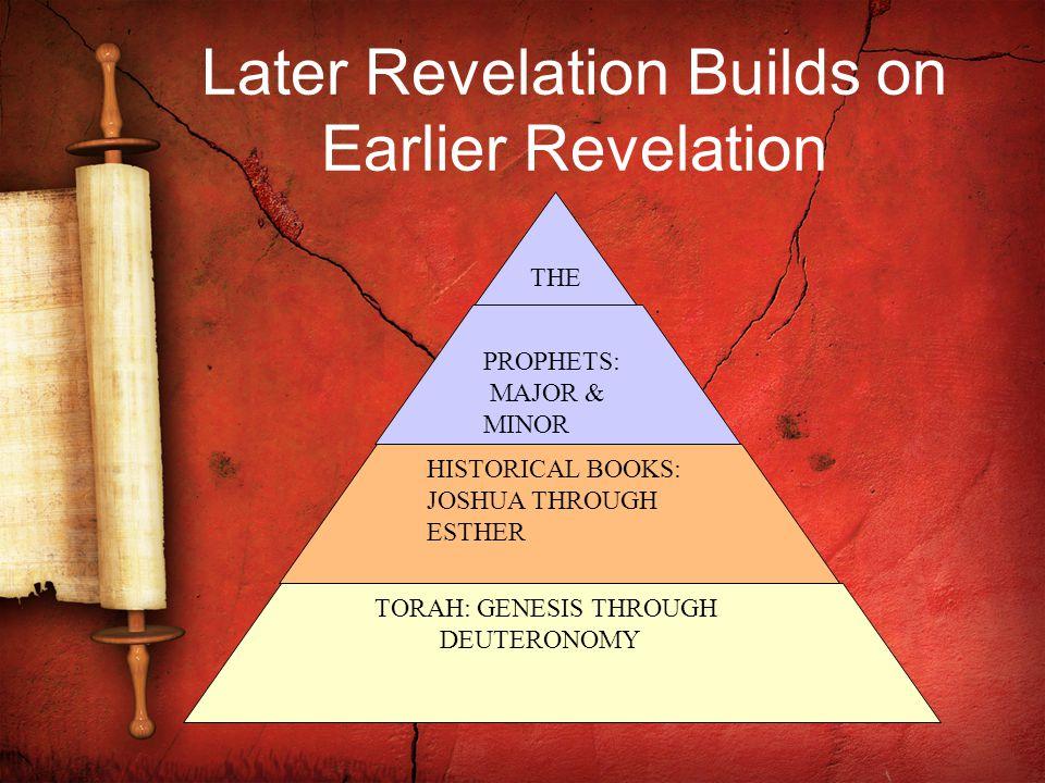 THE PROPHETS: MAJOR & MINOR HISTORICAL BOOKS: JOSHUA THROUGH ESTHER TORAH: GENESIS THROUGH DEUTERONOMY Later Revelation Builds on Earlier Revelation