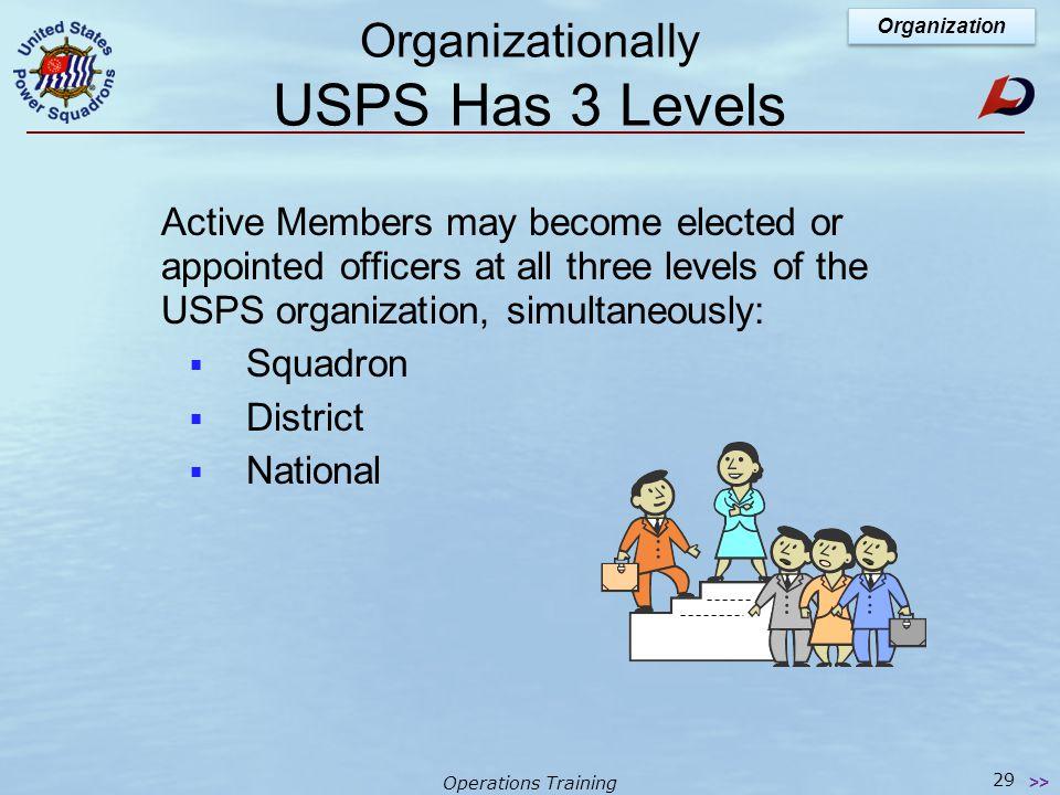 Operations Training United States Power Squadrons The Organization Organization 28 >>