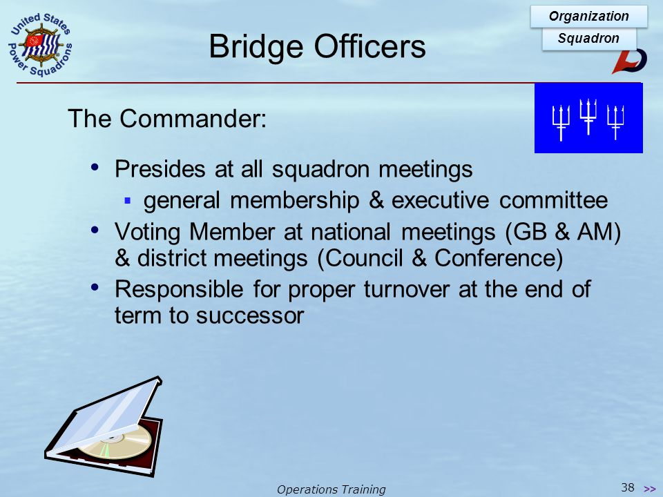 Operations Training Bridge Officers Ranking officer of squadron Responsible for its growth & vitality Ex officio member of all committees except Audit