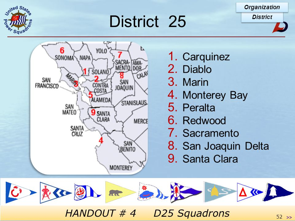 Operations Training USPS Districts Organized geographically Purpose of organizational structure to inform and assist squadrons Each district has its own bylaws Districts provide a communications link between the Governing Board and squadrons District members are the Squadrons within their geography  District 25 currently has 9 member squadrons District Organization 51 >>