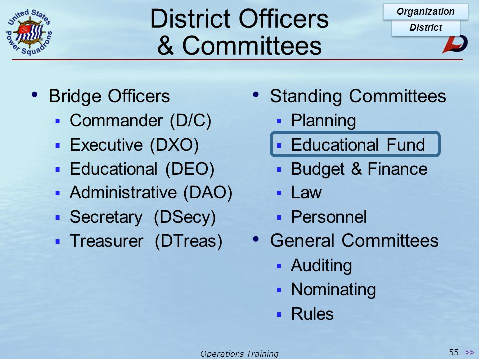 Operations Training District Committees District departmental organization corresponds to that of squadrons Squadron chair reports to district chair & is a member of the district departmental committee District chair offers assistance to squadron chairs & keeps them informed of action taken by national committee District Organization 54 >>