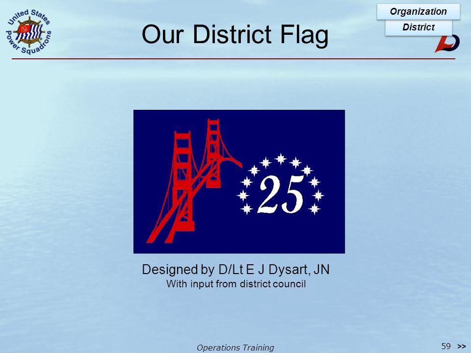 Operations Training 58 Sharing ideas Building Bridges Attending Seminars >> District Meetings District Organization
