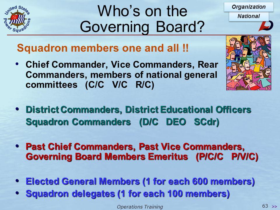 Operations Training National Chart National Organization 62 >>