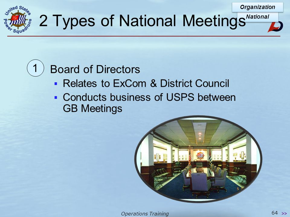 Operations Training National Who's on the Governing Board.