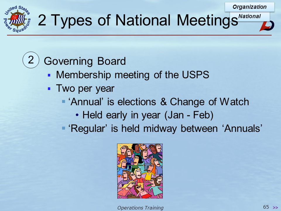 Operations Training Board of Directors  Relates to ExCom & District Council  Conducts business of USPS between GB Meetings National Organization 64