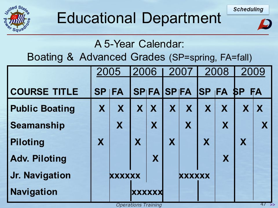 Operations Training Building Squadron Annual Calendar Scheduling Meetings - required by bylaws: National, District, Squadron Officer & Committee dutie