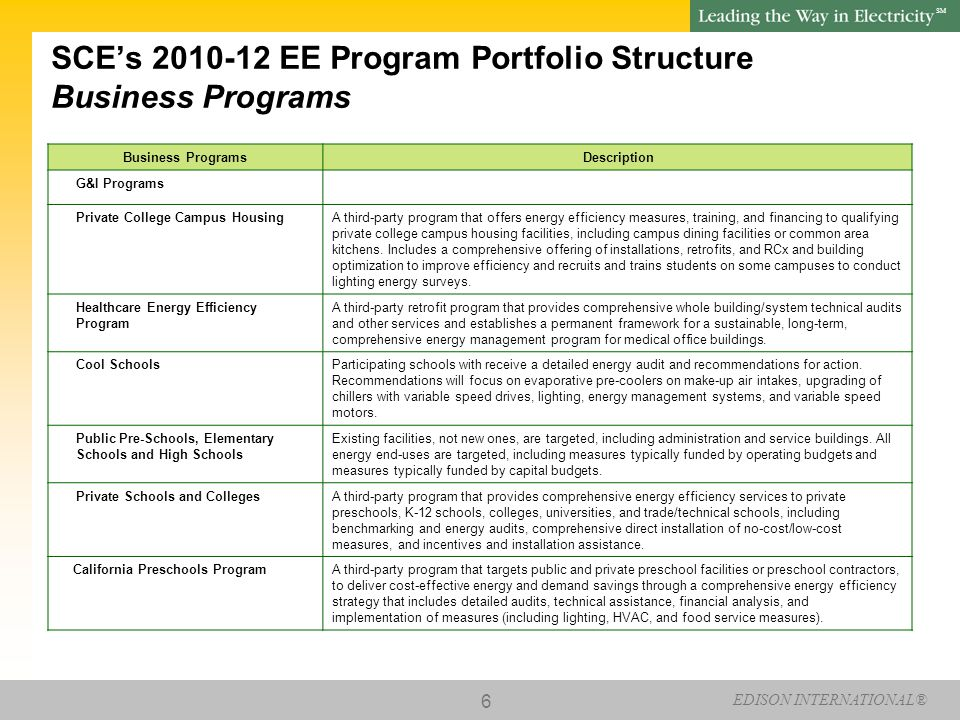 EDISON INTERNATIONAL® SM 7 SCE's 2010-12 EE Program Portfolio Structure Business Programs Business Programs Description Additional Business Programs Financial SolutionsOffers the participants of energy efficiency projects additional options for financing energy efficiency by providing access to capital funds, helping customers to overcome barriers related to project financing.