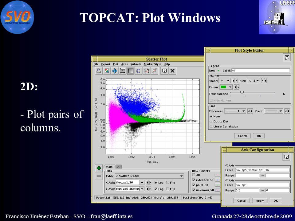 TOPCAT: Plot Windows Francisco Jiménez Esteban – SVO – fran@laeff.inta.esGranada 27-28 de octubre de 2009 2D: - Plot pairs of columns.