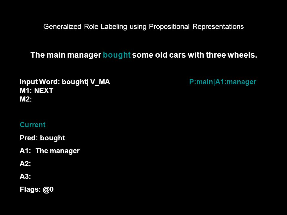 Generalized Role Labeling using Propositional Representations Input Word: bought| V_MA M1: NEXT M2: The main manager bought some old cars with three wheels.