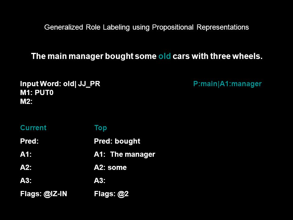Generalized Role Labeling using Propositional Representations Input Word: old| JJ_PR M1: PUT0 M2: The main manager bought some old cars with three wheels.