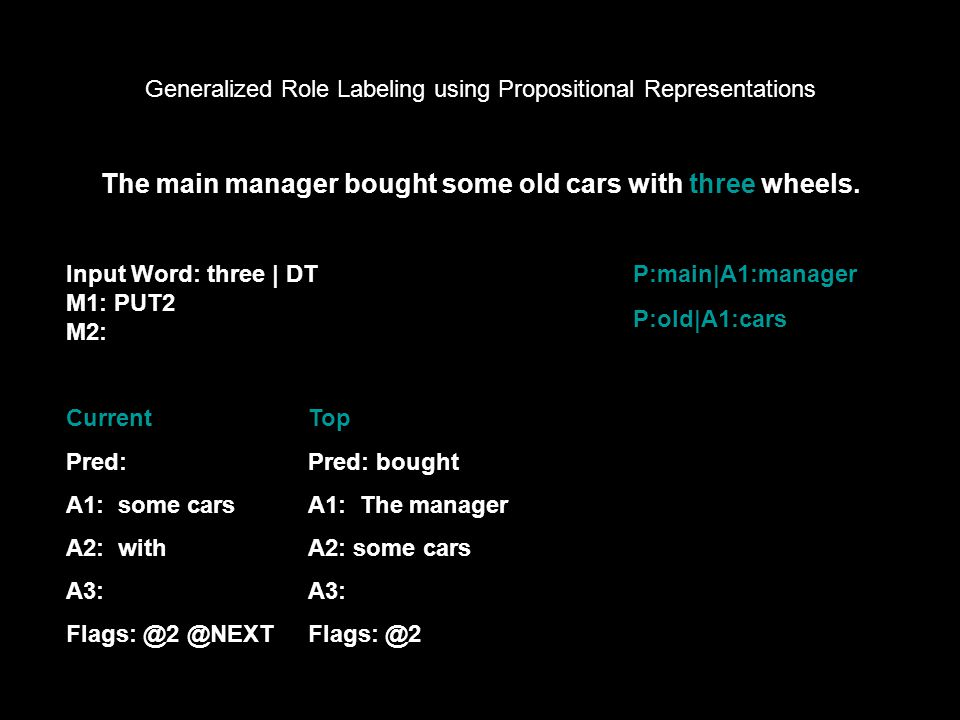 Generalized Role Labeling using Propositional Representations Input Word: three | DT M1: PUT2 M2: The main manager bought some old cars with three wheels.