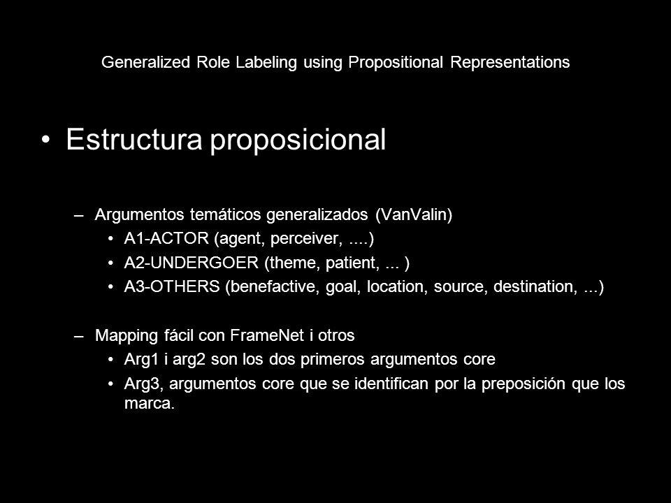 Arquitectura Modulo1 - Estructural/Sintáctico –Lleva a cabo el mapeo directo de las palabras a la proposición –Modifica la proposición –Sin información semántica explicita Modulo2 - Semántico –Acepta o rechaza las decisiones estructurales del primer modulo.