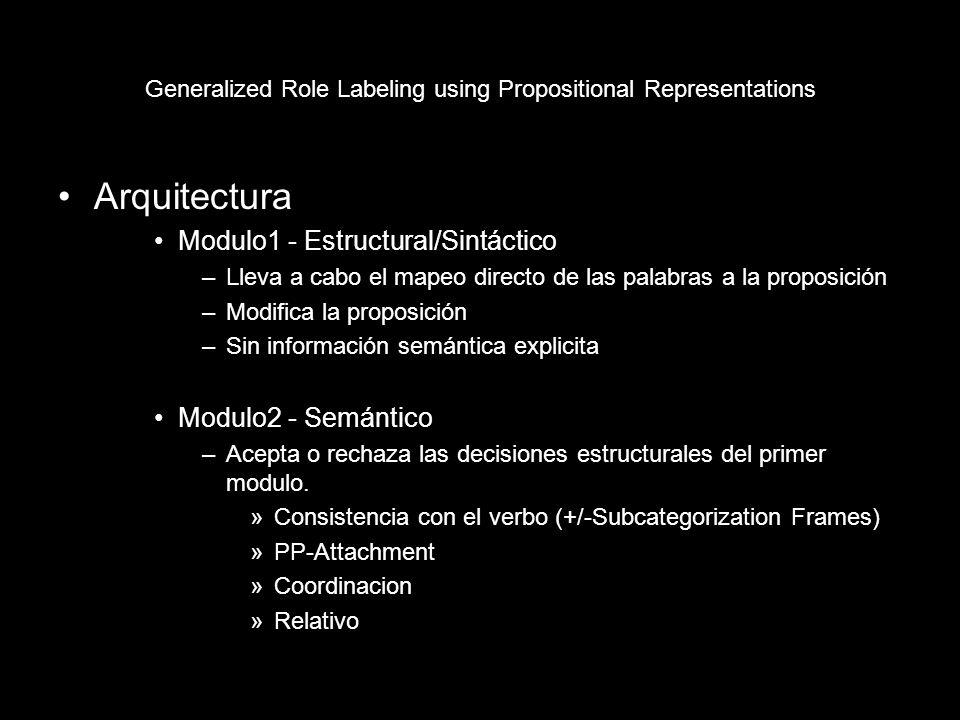Ventajas Complejidad lineal Fácil tratamiento de fenómenos sintácticos 'difíciles': –Coordinación y puntuación.
