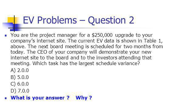EV Problems – Question 2 You are the project manager for a $250,000 upgrade to your company's internet site. The current EV data is shown in Table 1,