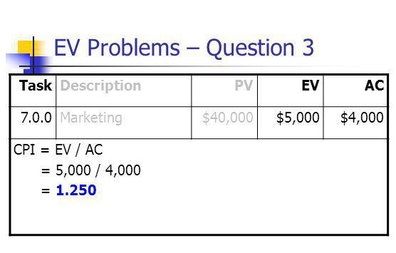 EV Problems – Question 3 TaskDescriptionPVEVAC 7.0.0Marketing$40,000$5,000$4,000 CPI = EV / AC = 5,000 / 4,000 = 1.250