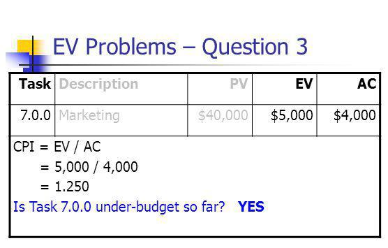 EV Problems – Question 3 TaskDescriptionPVEVAC 7.0.0Marketing$40,000$5,000$4,000 CPI = EV / AC = 5,000 / 4,000 = 1.250 Is Task 7.0.0 under-budget so far.