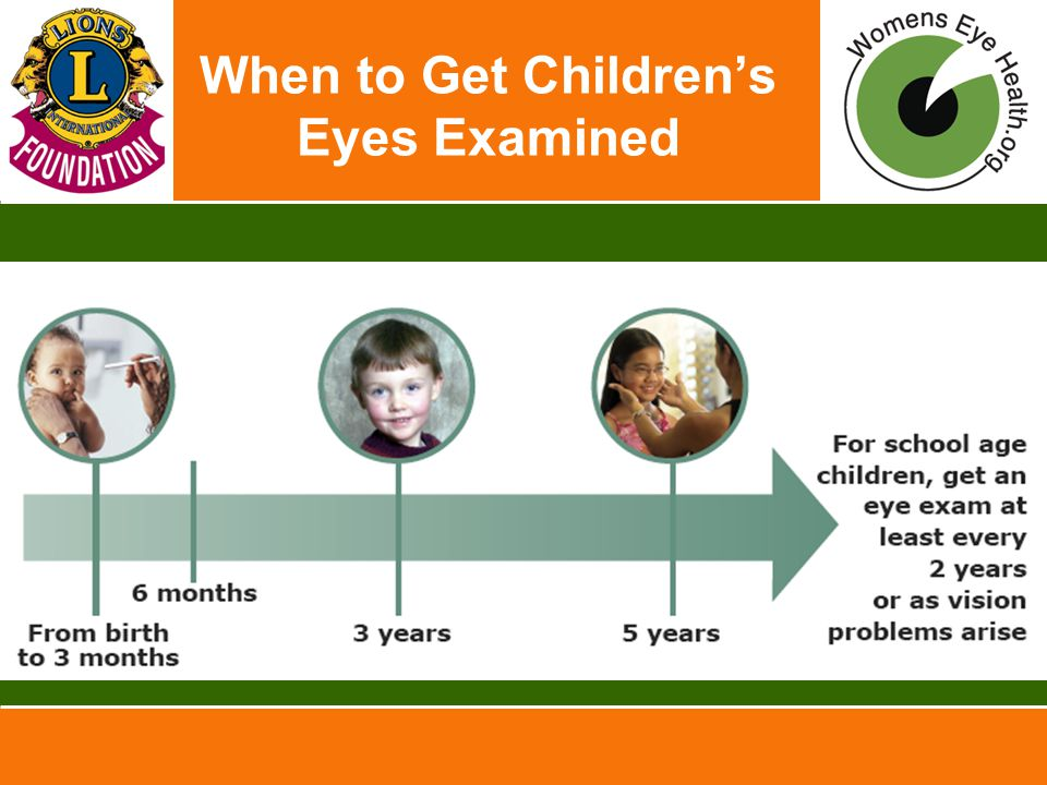 When to Get Children's Eyes Examined