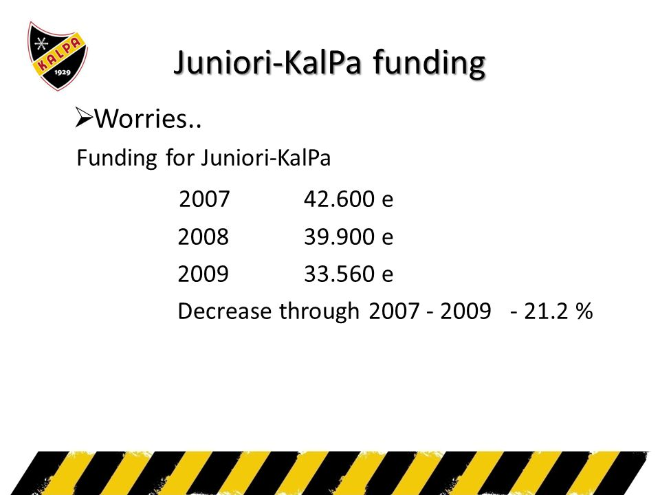 Juniori-KalPa funding  Worries.. Funding for Juniori-KalPa 200742.600 e 200839.900 e 200933.560 e Decrease through 2007 - 2009 - 21.2 %