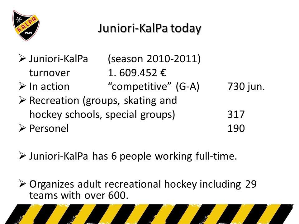 Juniori-KalPa today  Juniori-KalPa (season 2010-2011) turnover 1.