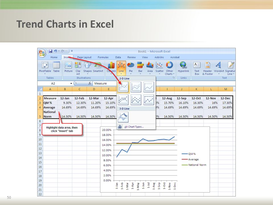 Trend Charts in Excel 50