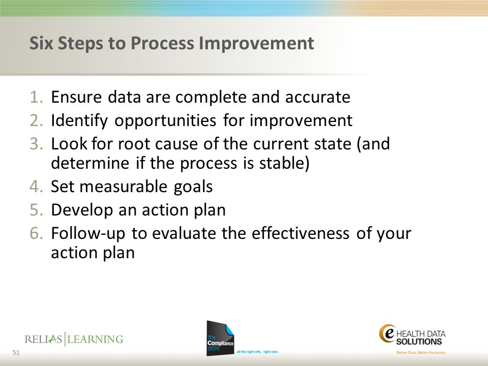 Six Steps to Process Improvement 1.Ensure data are complete and accurate 2.Identify opportunities for improvement 3.Look for root cause of the current
