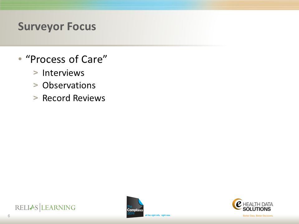 """Surveyor Focus """"Process of Care"""" > Interviews > Observations > Record Reviews 6"""