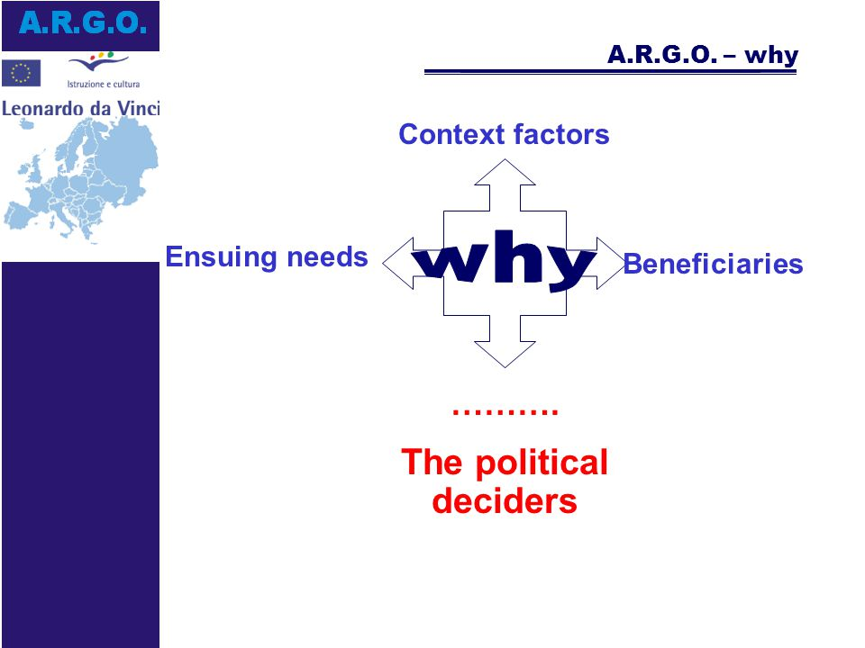 A.R.G.O. – why Context factors Ensuing needs Beneficiaries ………. The political deciders