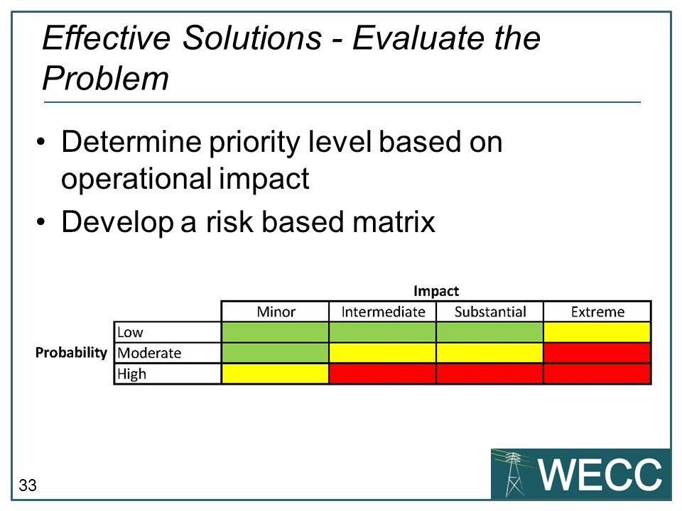 33 Effective Solutions - Evaluate the Problem Determine priority level based on operational impact Develop a risk based matrix