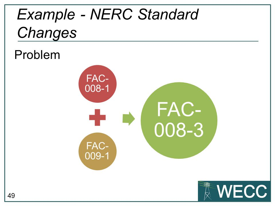 49 Example - NERC Standard Changes FAC- 008-1 FAC- 009-1 FAC- 008-3 Problem