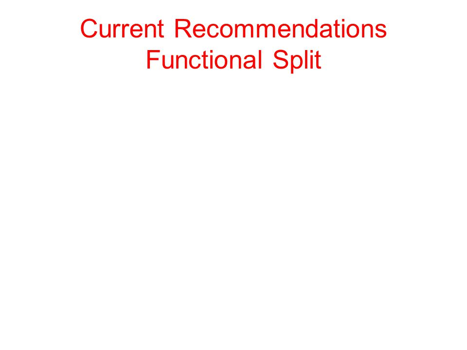 Current Recommendations Functional Split