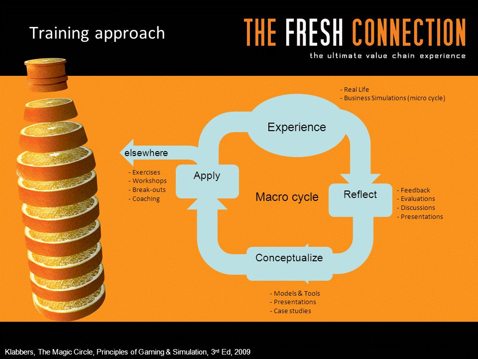 The Fresh Connection gives a real life supply chain experience within a simulated environment: SCM is not only the responsibility of one function or manager, it is teamwork; Coordinated decision making is critical; A strategy is necessary to have a common direction How to translate strategy into action The quality of the supply chain has a big impact on the company profitability The right management information is very important; Internal and external collaboration is key to success.
