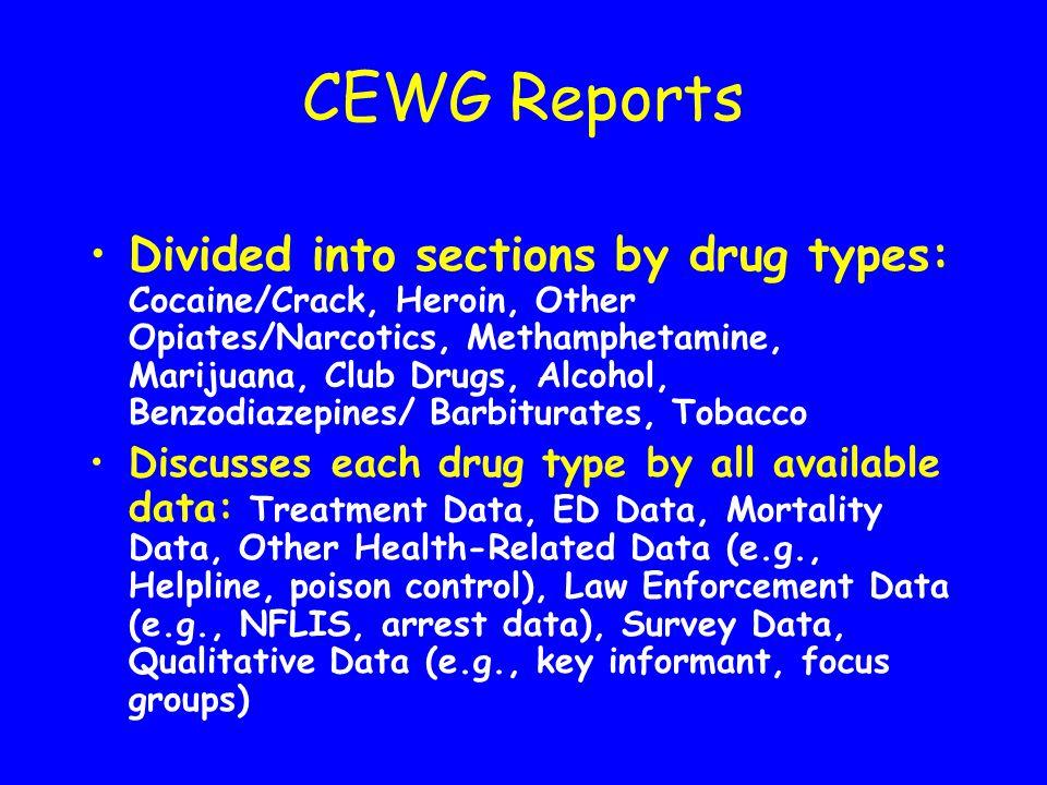http://www.nida.nih.gov/about/organization/CEWG/CEWGHome.html