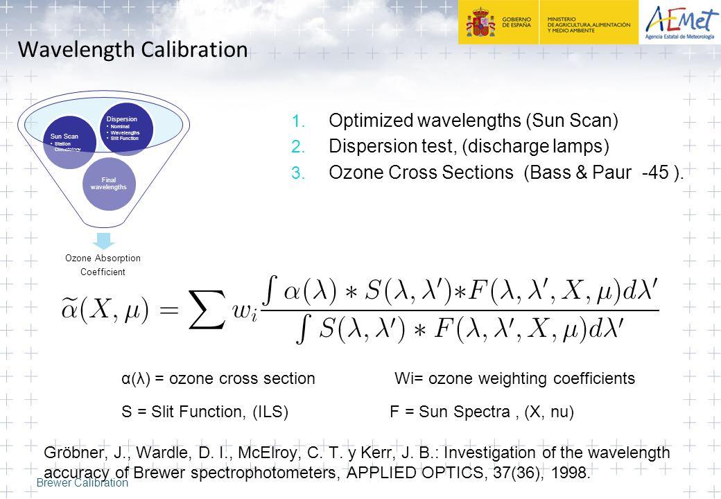 Wavelength Calibration Brewer Calibration 1.Optimized wavelengths (Sun Scan) 2.