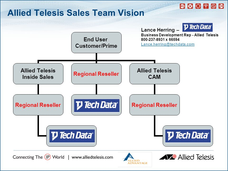Allied Telesis Sales Team Vision Lance Herring – Business Development Rep - Allied Telesis x