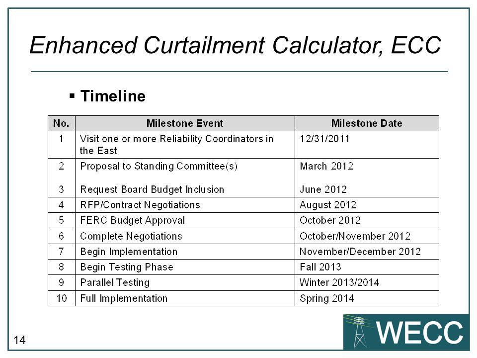 14  Timeline Enhanced Curtailment Calculator, ECC