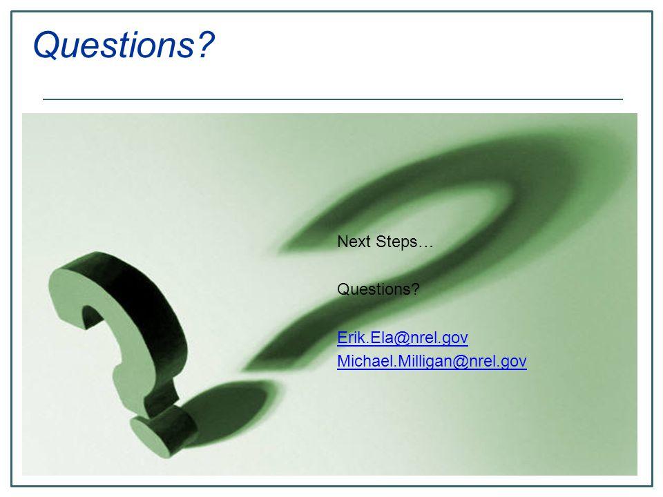 Next Steps… Questions? Erik.Ela@nrel.gov Michael.Milligan@nrel.gov Questions?