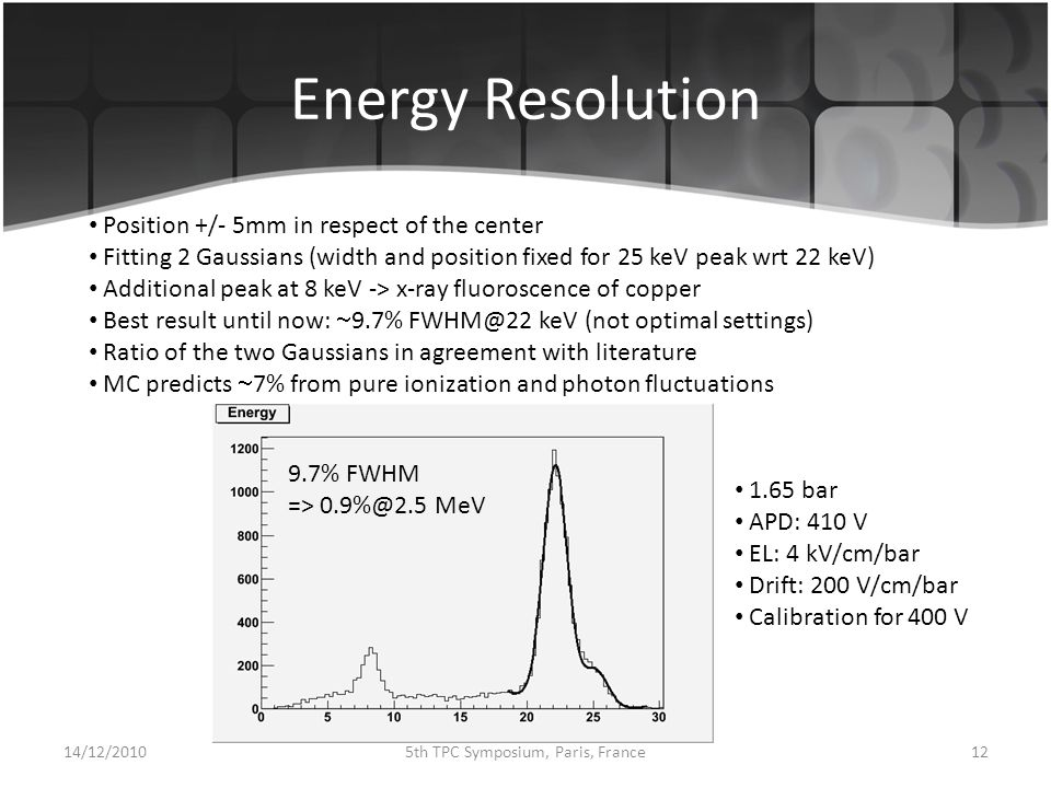 Energy Resolution 14/12/ th TPC Symposium, Paris, France Position +/- 5mm in respect of the center Fitting 2 Gaussians (width and position fixed for 25 keV peak wrt 22 keV) Additional peak at 8 keV -> x-ray fluoroscence of copper Best result until now:  9.7% keV (not optimal settings) Ratio of the two Gaussians in agreement with literature MC predicts  7% from pure ionization and photon fluctuations 9.7% FWHM => MeV 1.65 bar APD: 410 V EL: 4 kV/cm/bar Drift: 200 V/cm/bar Calibration for 400 V