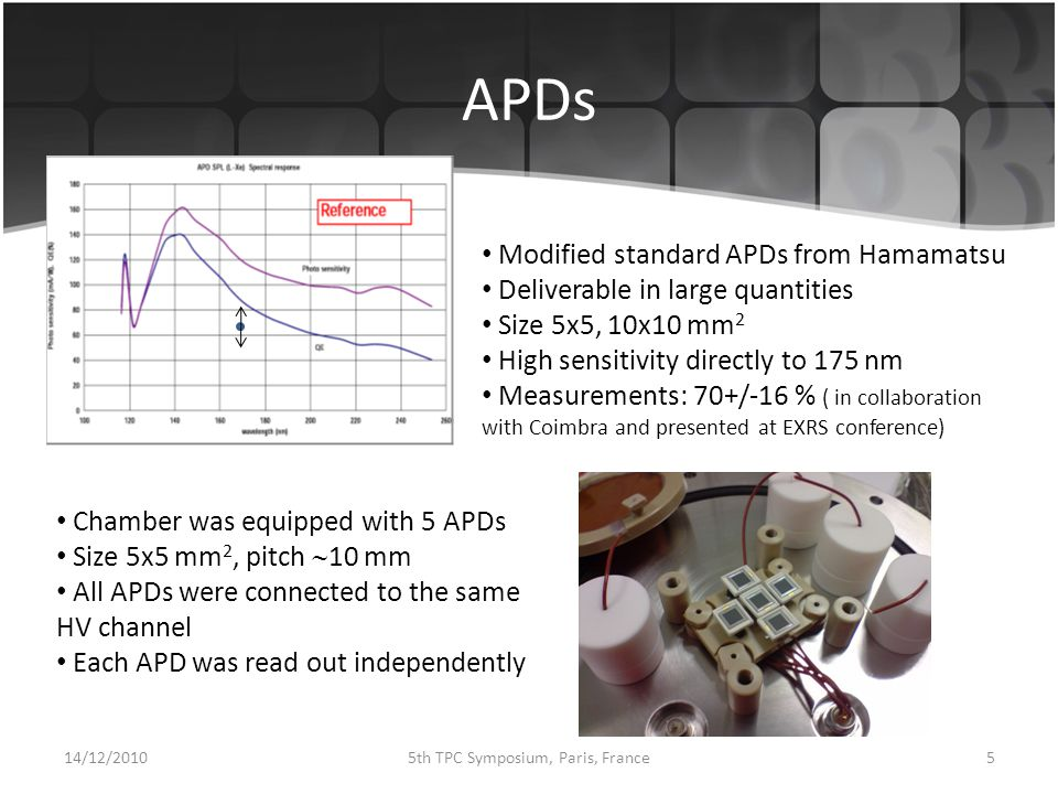 APDs Modified standard APDs from Hamamatsu Deliverable in large quantities Size 5x5, 10x10 mm 2 High sensitivity directly to 175 nm Measurements: 70+/-16 % ( in collaboration with Coimbra and presented at EXRS conference) Chamber was equipped with 5 APDs Size 5x5 mm 2, pitch  10 mm All APDs were connected to the same HV channel Each APD was read out independently 14/12/201055th TPC Symposium, Paris, France