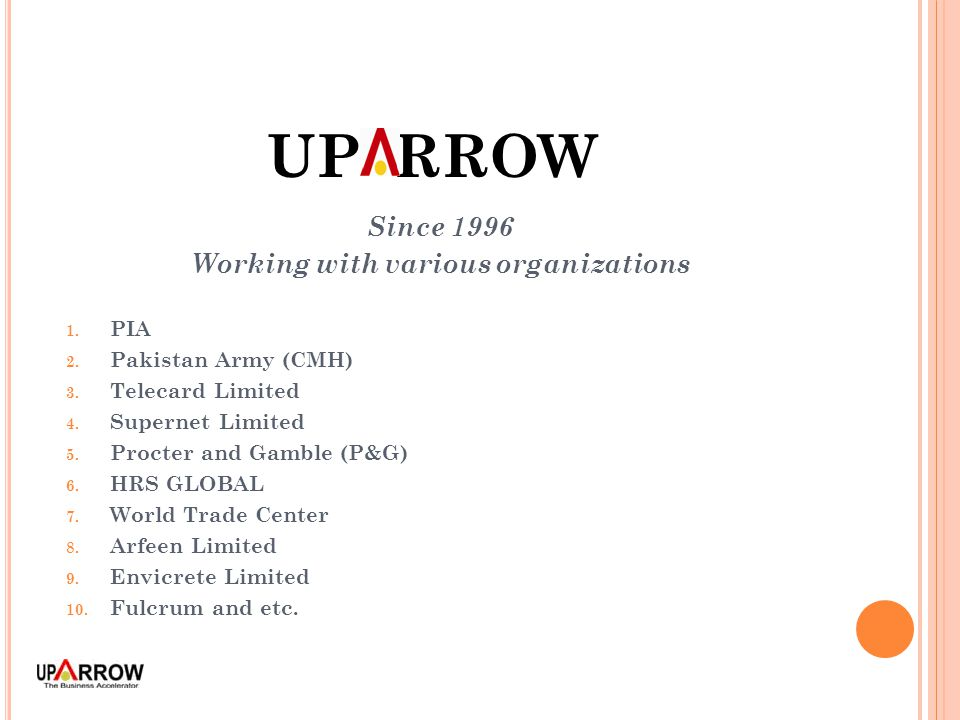 UP RROW Since 1996 Working with various organizations 1.
