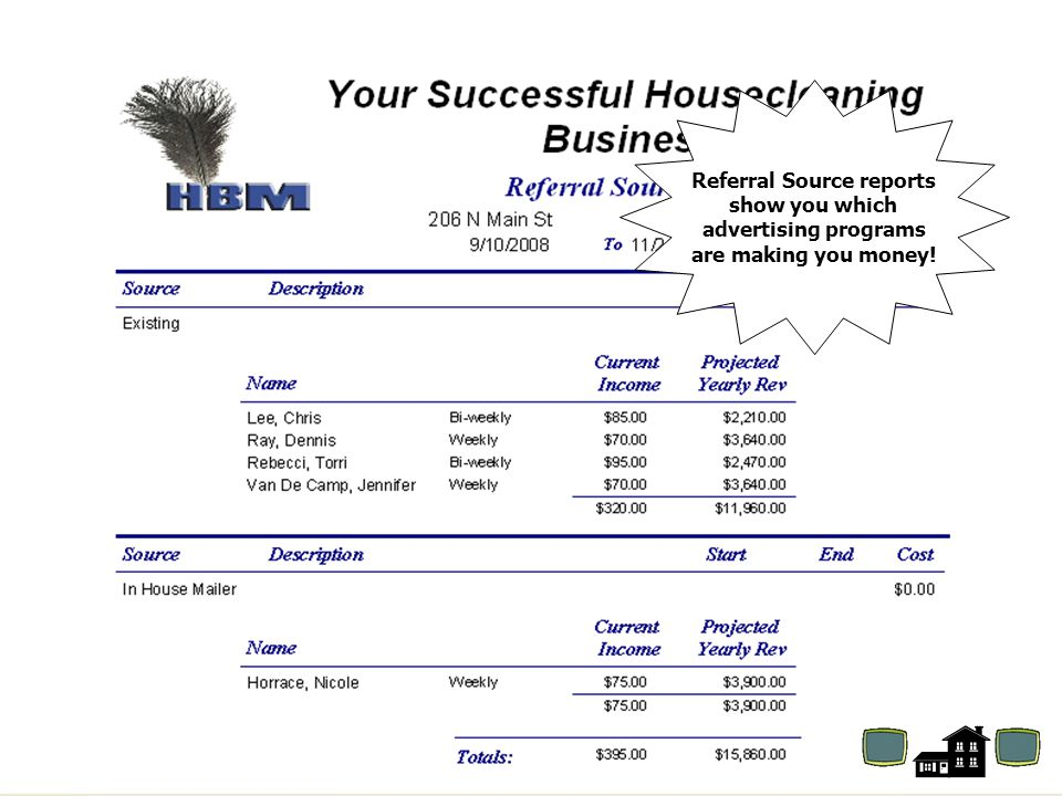 Referral Source reports show you which advertising programs are making you money!