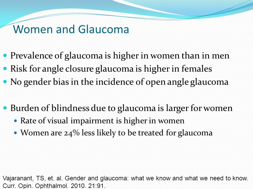 Women and Glaucoma Prevalence of glaucoma is higher in women than in men Risk for angle closure glaucoma is higher in females No gender bias in the in